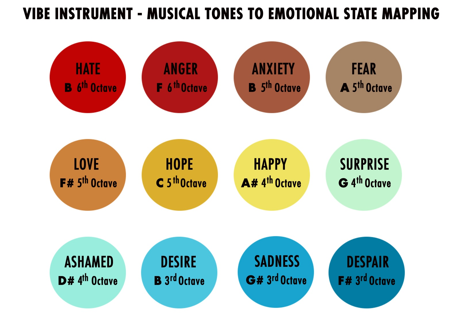 vibe-emotional_musical-mapping-1